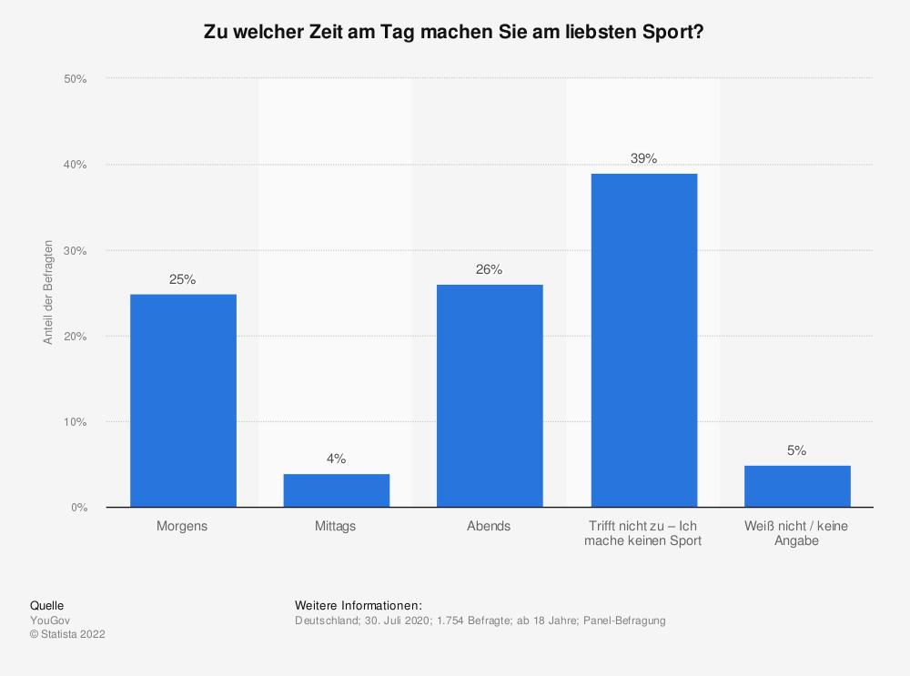Statistik: Zu welcher Zeit am Tag machen Sie am liebsten Sport? | Statista