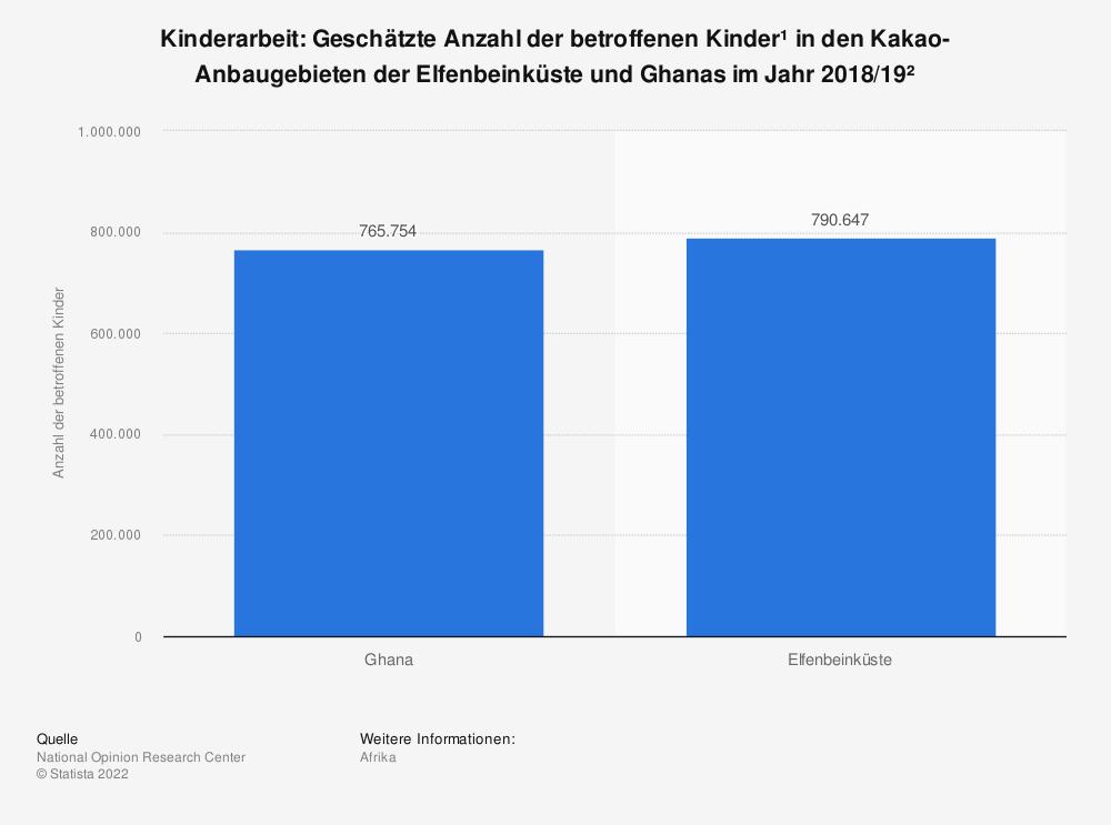 Statistik: Kinderarbeit: Geschätzte Anzahl der betroffenen Kinder¹ in den Kakao-Anbaugebieten der Elfenbeinküste und Ghanas im Jahr 2018/19² | Statista