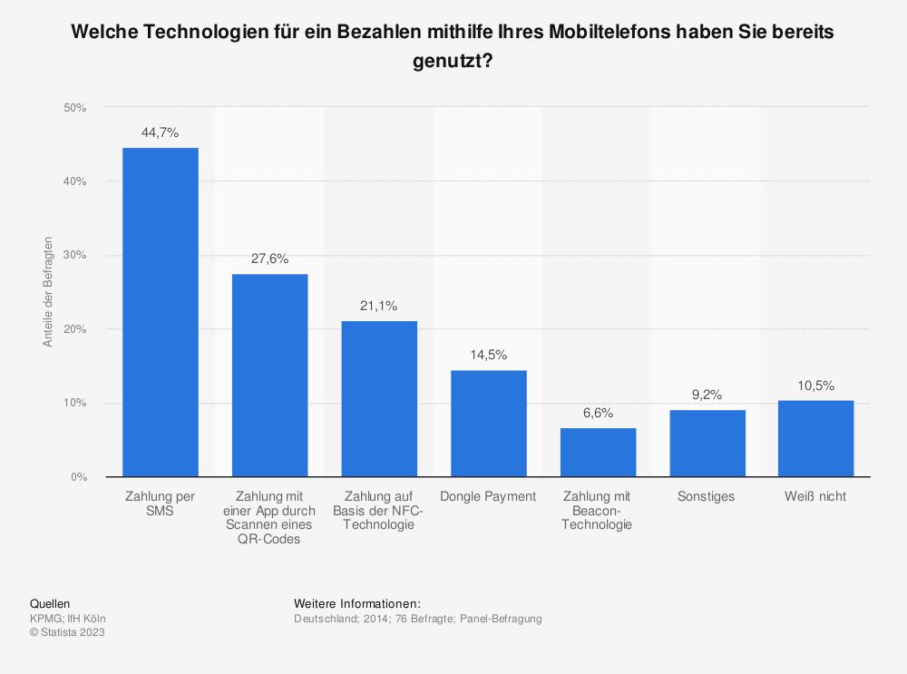 Statistik: Welche Technologien für ein Bezahlen mithilfe Ihres Mobiltelefons haben Sie bereits genutzt? | Statista