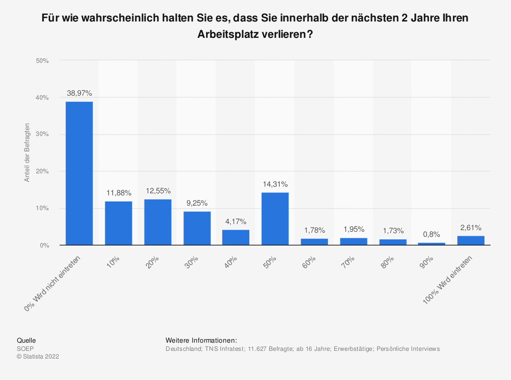 Kündigung Arbeitsvertrag: Muster & Tipps » arbeits-abc.de