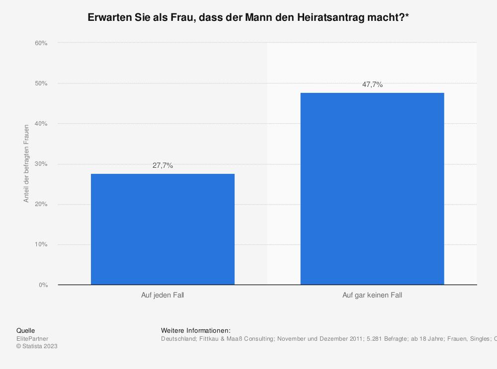 Bekanntschaften Wien - carolinavolksfolks.com - Kleinanzeigen & Inserate