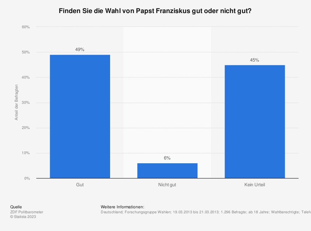 Statistik: Finden Sie die Wahl von Papst Franziskus gut oder nicht gut? | Statista