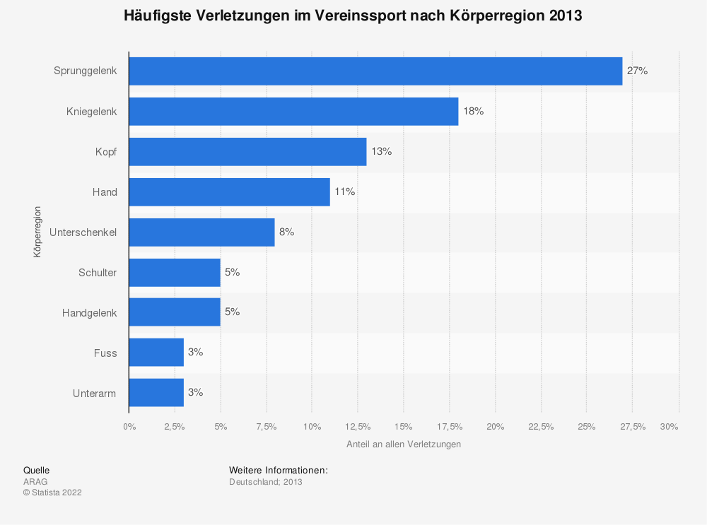 Car Manufacturers Ranking By Sales