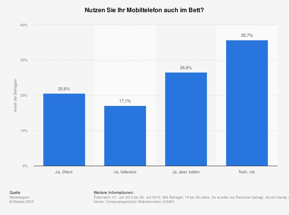 Statistik: Nutzen Sie Ihr Mobiltelefon auch im Bett? | Statista