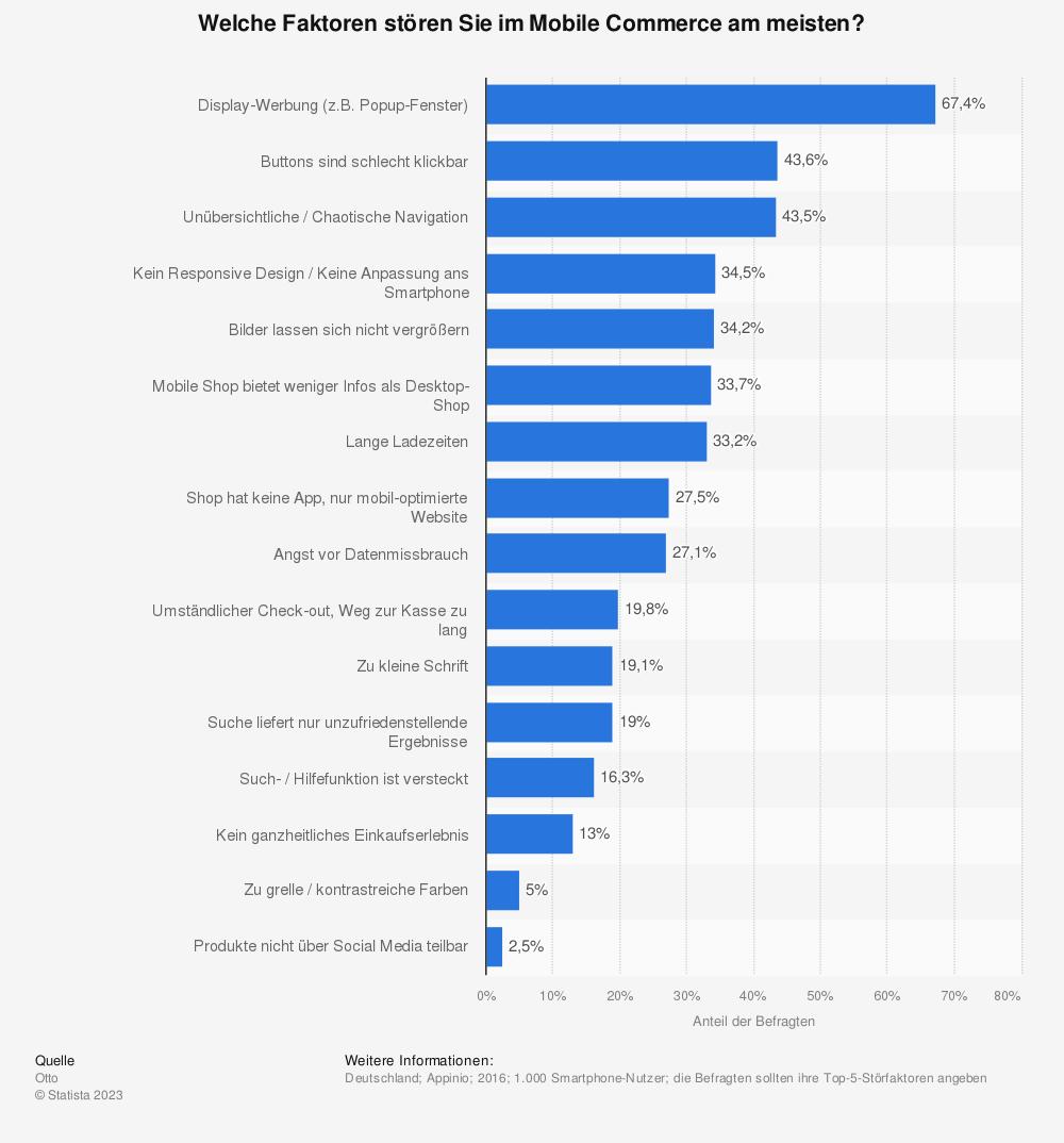 Statistik: Welche Faktoren stören Sie im Mobile Commerce am meisten? | Statista