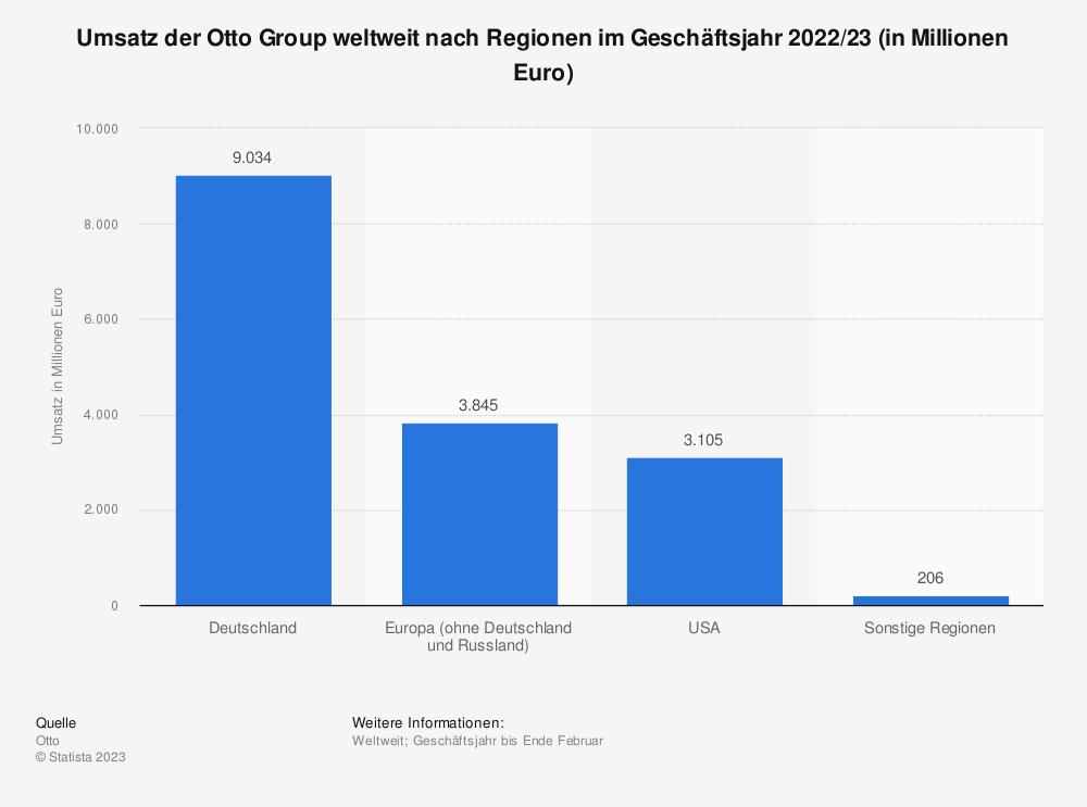 Statistik: Umsatz der Otto Group weltweit nach Regionen im Geschäftsjahr 2018/19 (in Millionen Euro) | Statista