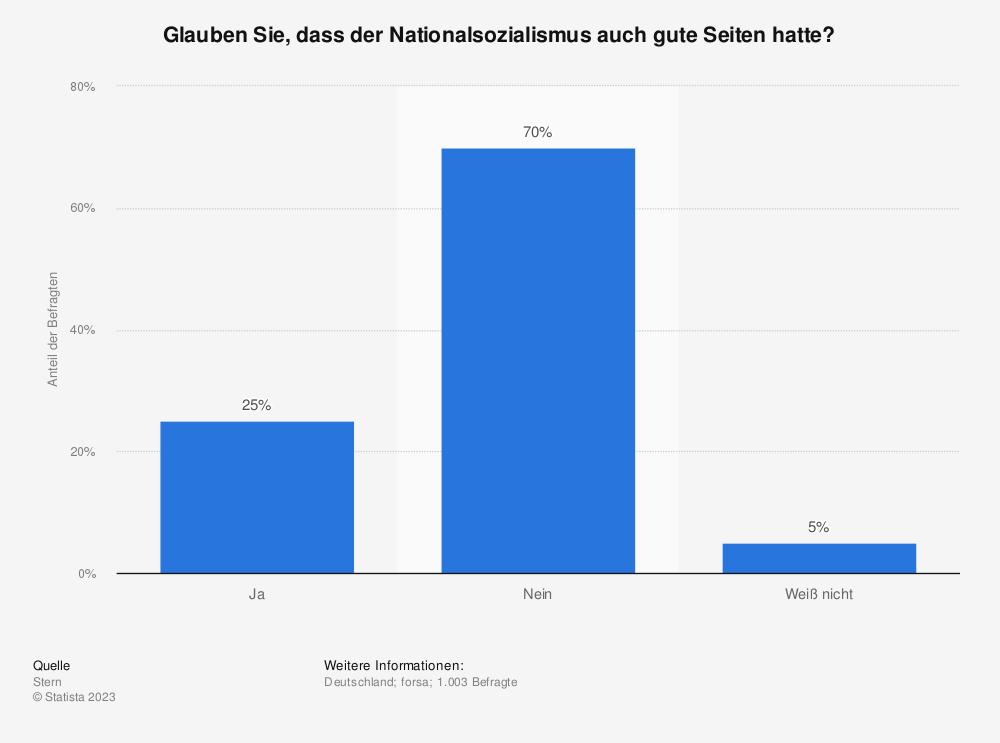 arbeitslosigkeit-in-deutschland