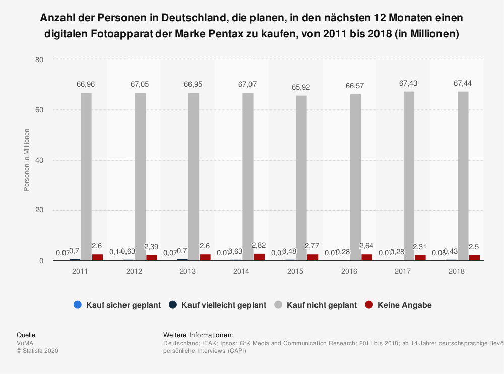 Schön Mitteldeutsche Erfrischungsgetränke Weißenfels Bilder ...