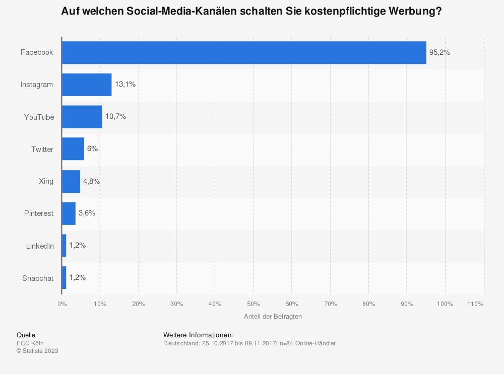 Schön Design Schaltungen Online Bilder - Die Besten Elektrischen ...